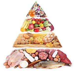 ealthy food pyramid