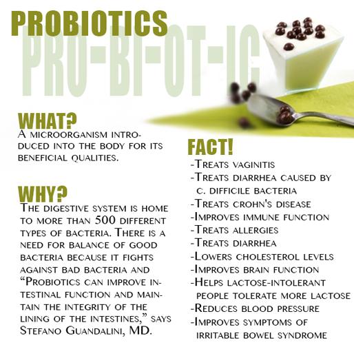 Do Probiotics Work?  Are They Worth The Money?